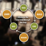 5 Steps: How to Launch a Startup in College